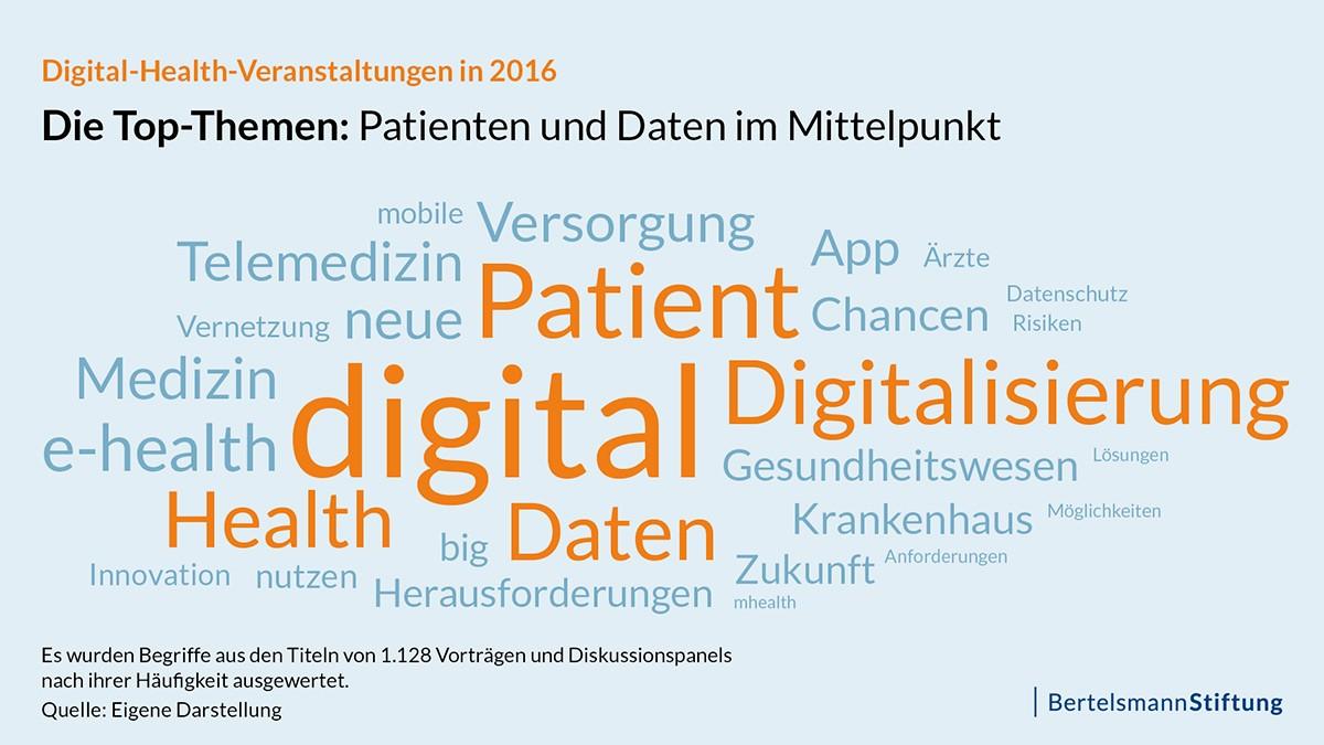 Die Top-Themen: Patienten und Daten im Mittelpunkt