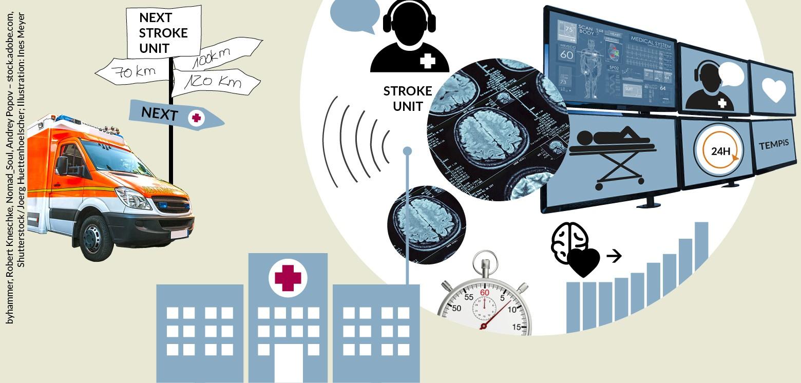 Telemedizin: Politik und Kostenträger brauchen Mut für neuartige Versorgungskonzepte